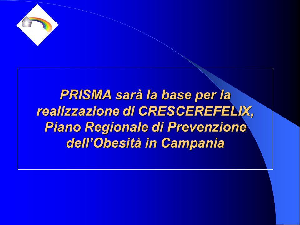 PRISMA sarà la base per la realizzazione di CRESCEREFELIX, Piano Regionale di Prevenzione dellObesità in Campania