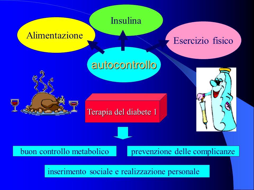 Insulina Alimentazione Esercizio fisico Terapia del diabete 1 autocontrollo buon controllo metabolicoprevenzione delle complicanze inserimento sociale