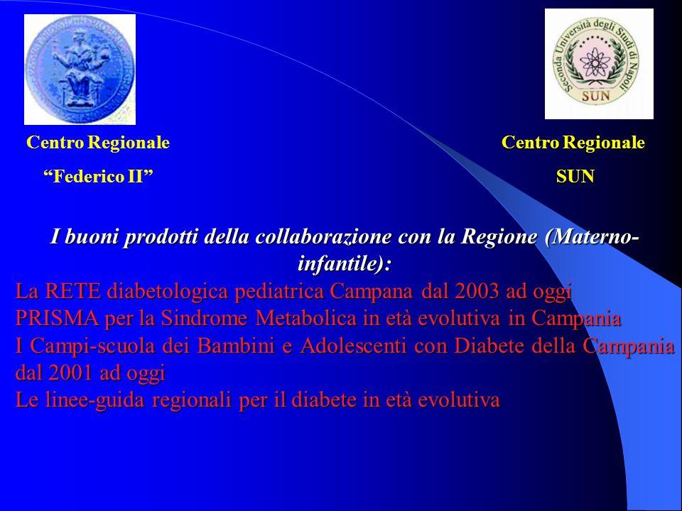 Centro Regionale Federico II Centro Regionale SUN SUN I buoni prodotti della collaborazione con la Regione (Materno- infantile): La RETE diabetologica