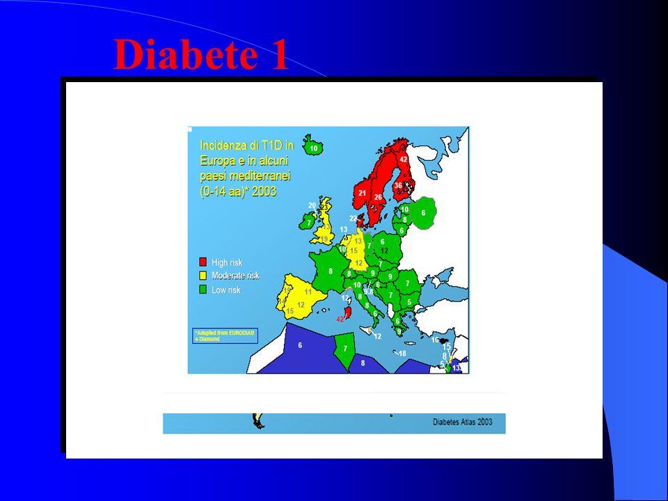 Diabete 1 Nel mondo occidentale lincidenza del diabete tipo 1 è in aumento e tende ad avere unanticipazione delletà desordio