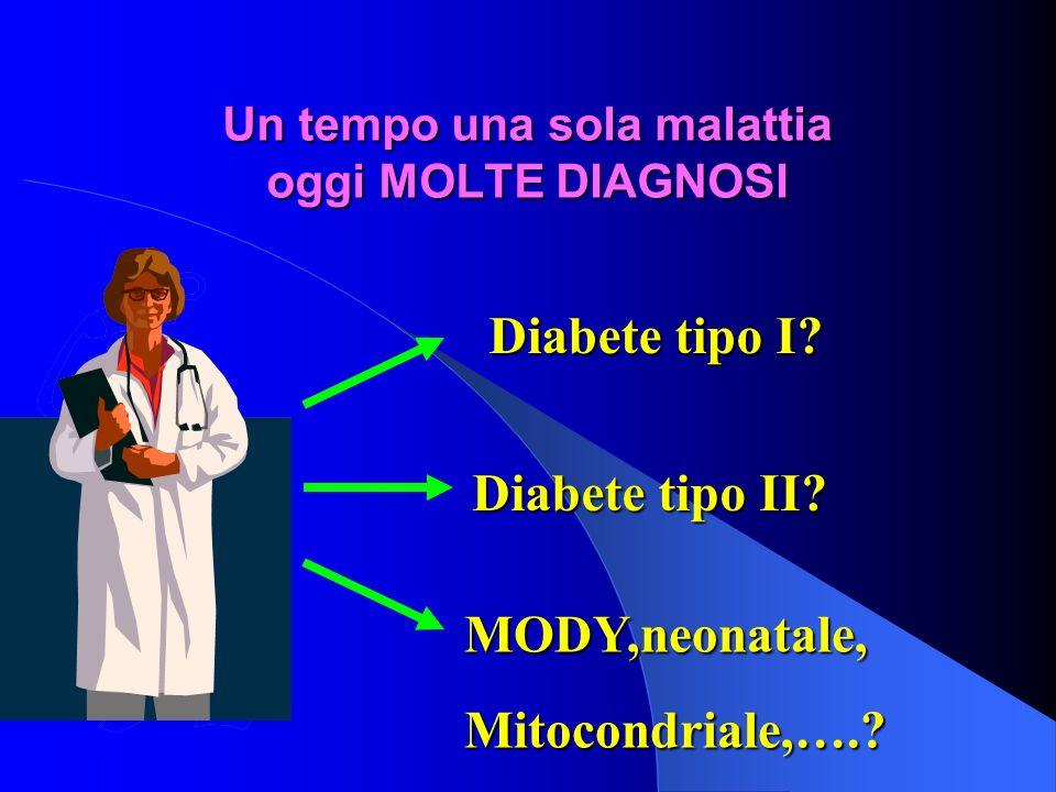 Un tempo una sola malattia oggi MOLTE DIAGNOSI MODY,neonatale,Mitocondriale,….? Diabete tipo I? Diabete tipo II?