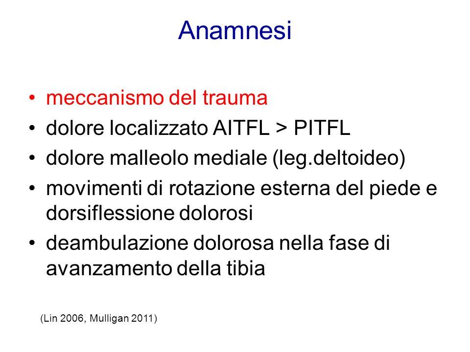 Anamnesi meccanismo del trauma dolore localizzato AITFL > PITFL dolore malleolo mediale (leg.deltoideo) movimenti di rotazione esterna del piede e dor