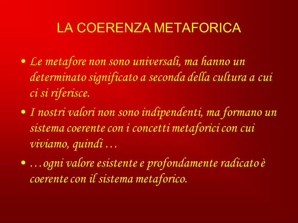 LA COERENZA METAFORICA Le metafore non sono universali, ma hanno un determinato significato a seconda della cultura a cui ci si riferisce. I nostri va
