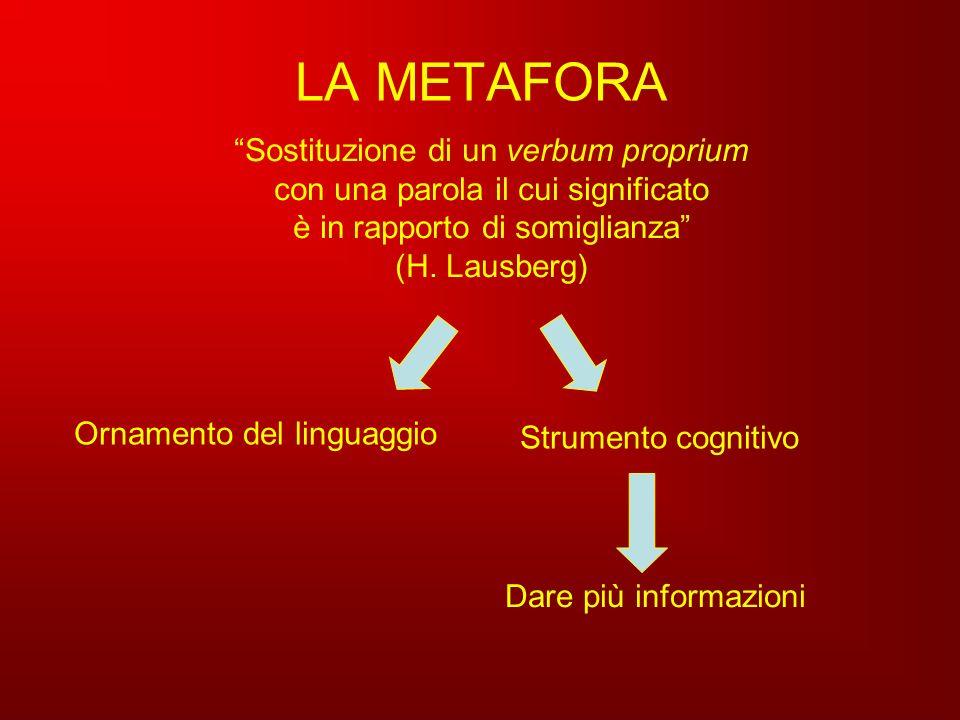 LA METAFORA Sostituzione di un verbum proprium con una parola il cui significato è in rapporto di somiglianza (H. Lausberg) Ornamento del linguaggio S