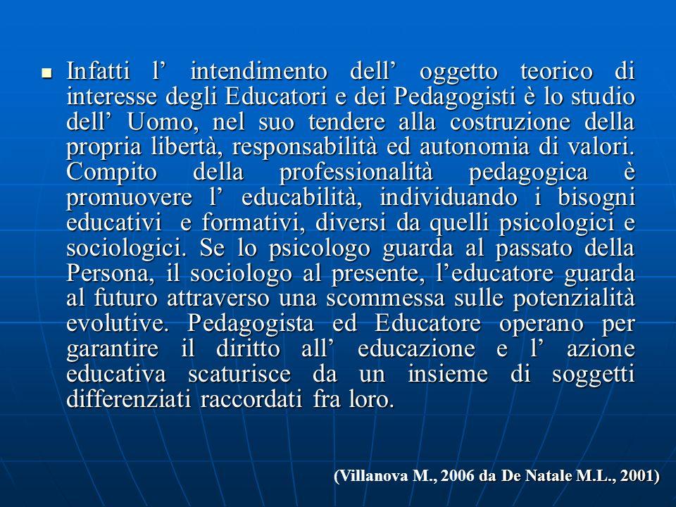 Infatti l intendimento dell oggetto teorico di interesse degli Educatori e dei Pedagogisti è lo studio dell Uomo, nel suo tendere alla costruzione del