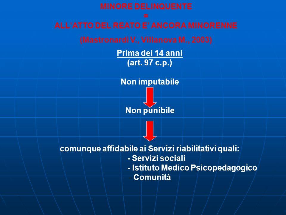 MINORE DELINQUENTE = ALLATTO DEL REATO E ANCORA MINORENNE (Mastronardi V., Villanova M., 2003) Prima dei 14 anni (art. 97 c.p.) Non imputabile Non pun