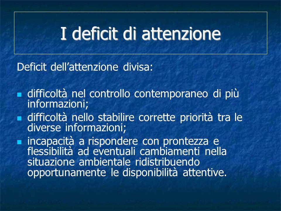I deficit di attenzione Deficit dellattenzione divisa: difficoltà nel controllo contemporaneo di più informazioni; difficoltà nello stabilire corrette