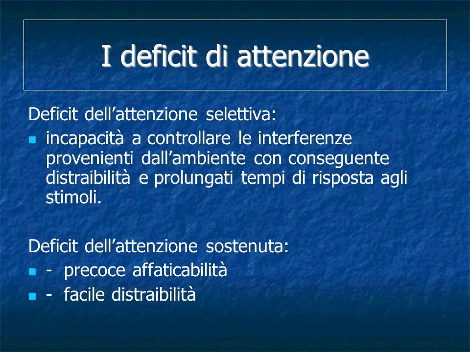 I deficit di attenzione Deficit dellattenzione selettiva: incapacità a controllare le interferenze provenienti dallambiente con conseguente distraibil