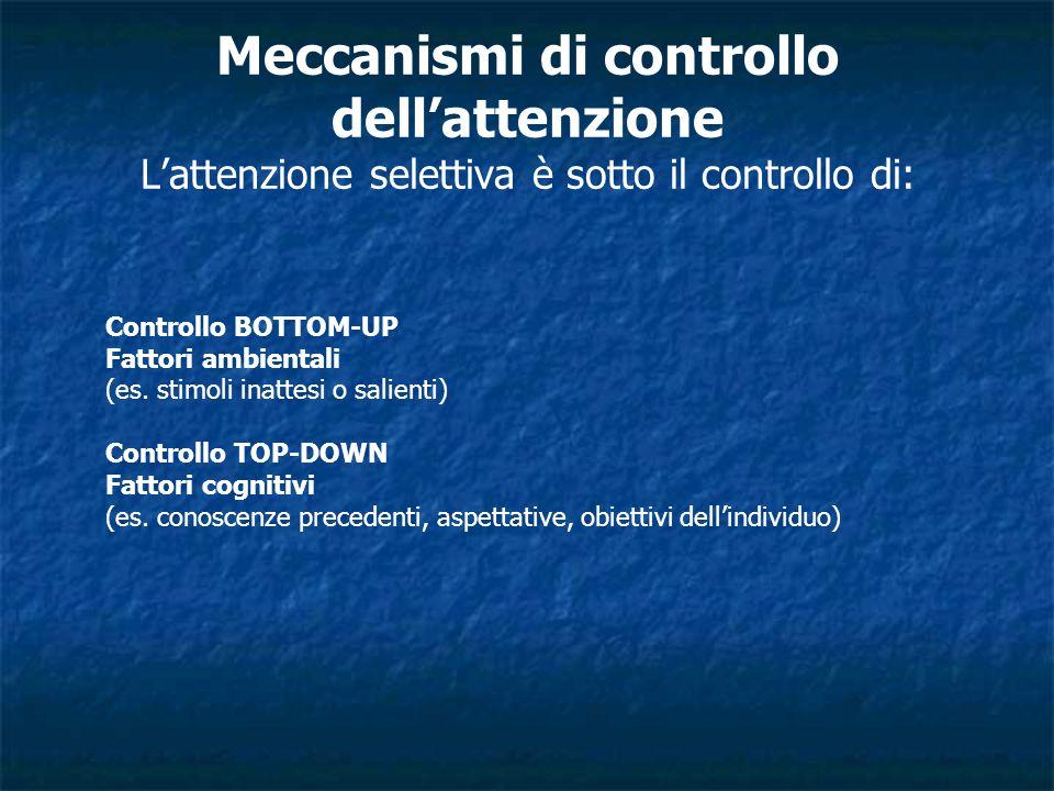 Meccanismi di controllo dellattenzione Lattenzione selettiva è sotto il controllo di: Controllo BOTTOM-UP Fattori ambientali (es. stimoli inattesi o s