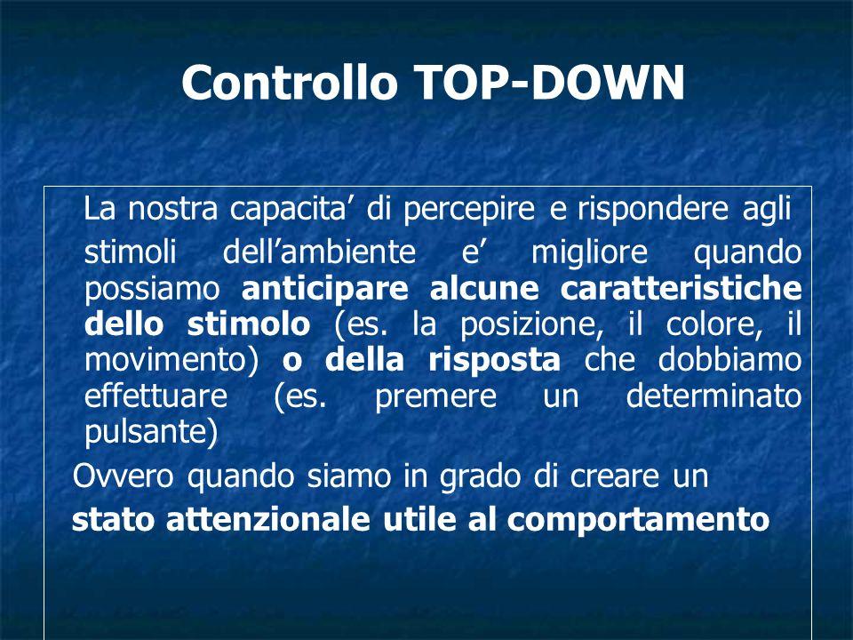 Controllo TOP-DOWN La nostra capacita di percepire e rispondere agli stimoli dellambiente e migliore quando possiamo anticipare alcune caratteristiche