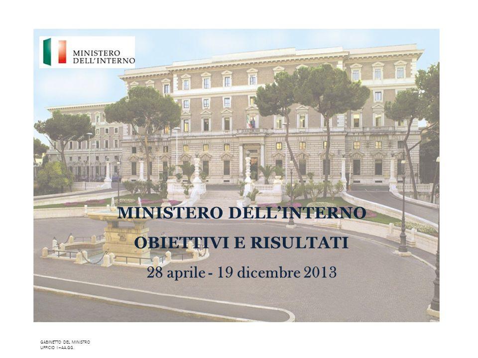 MINISTERO DELLINTERNO OBIETTIVI E RISULTATI 28 aprile - 19 dicembre 2013 GABINETTO DEL MINISTRO UFFICIO I –AA.GG.