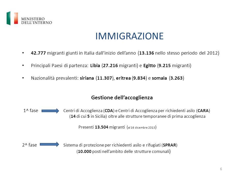 6 42.777 migranti giunti in Italia dallinizio dellanno (13.136 nello stesso periodo del 2012) Principali Paesi di partenza: Libia (27.216 migranti) e Egitto (9.215 migranti) Nazionalità prevalenti: siriana (11.307), eritrea (9.834) e somala (3.263) Gestione dellaccoglienza 1^ fase Centri di Accoglienza (CDA) e Centri di Accoglienza per richiedenti asilo (CARA) (14 di cui 5 in Sicilia) oltre alle strutture temporanee di prima accoglienza Presenti 13.504 migranti ( al 16 dicembre 2013 ) 2^ fase Sistema di protezione per richiedenti asilo e rifugiati (SPRAR) (10.000 posti nellambito delle strutture comunali ) IMMIGRAZIONE
