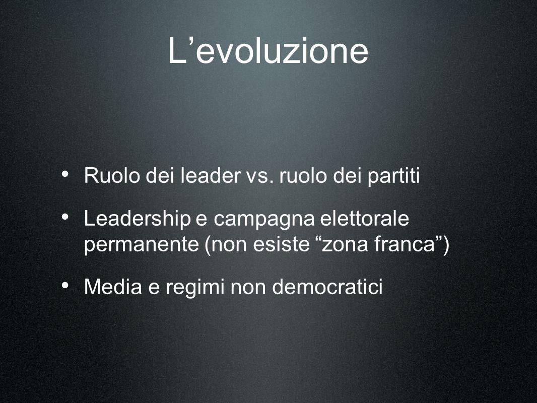 Levoluzione Ruolo dei leader vs. ruolo dei partiti Leadership e campagna elettorale permanente (non esiste zona franca) Media e regimi non democratici