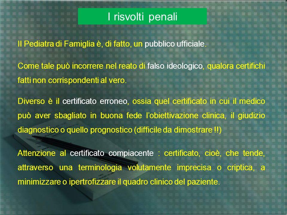 Il Codice Deontologico Art.
