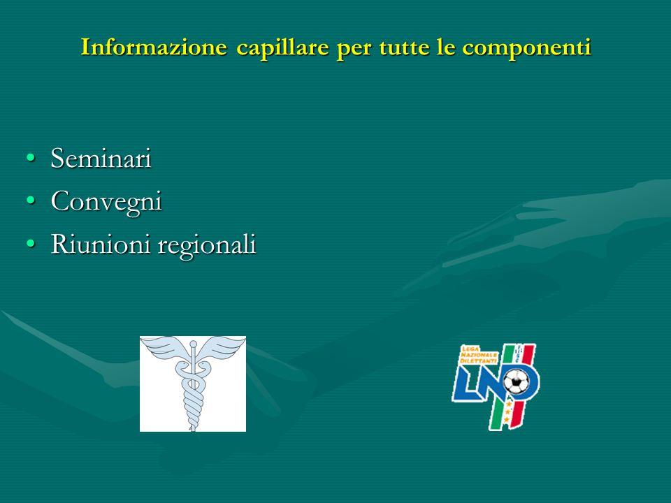 Informazione capillare per tutte le componenti SeminariSeminari ConvegniConvegni Riunioni regionaliRiunioni regionali