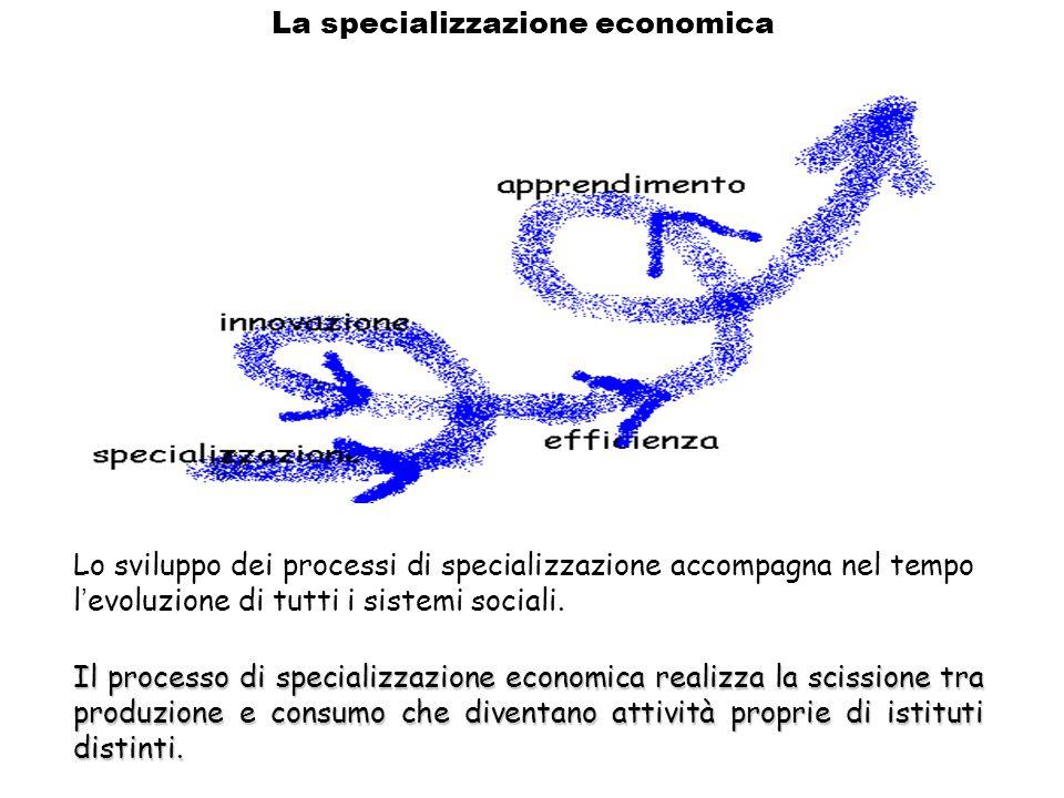 Il processo di specializzazione economica realizza la scissione tra produzione e consumo che diventano attività proprie di istituti distinti. Lo svilu