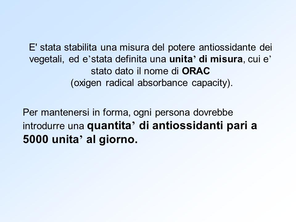 E' stata stabilita una misura del potere antiossidante dei vegetali, ed e stata definita una unita di misura, cui e stato dato il nome di ORAC (oxigen