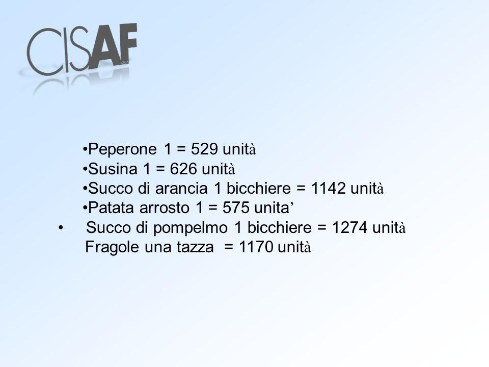 Peperone 1 = 529 unit à Susina 1 = 626 unit à Succo di arancia 1 bicchiere = 1142 unit à Patata arrosto 1 = 575 unita Succo di pompelmo 1 bicchiere =
