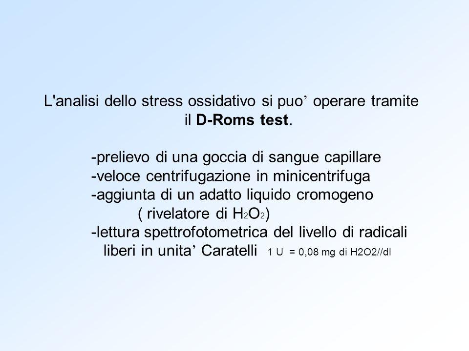 L'analisi dello stress ossidativo si puo operare tramite il D-Roms test. -prelievo di una goccia di sangue capillare -veloce centrifugazione in minice