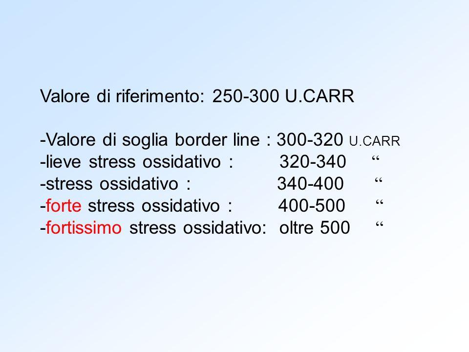Valore di riferimento: 250-300 U.CARR -Valore di soglia border line : 300-320 U.CARR -lieve stress ossidativo : 320-340 -stress ossidativo : 340-400 -