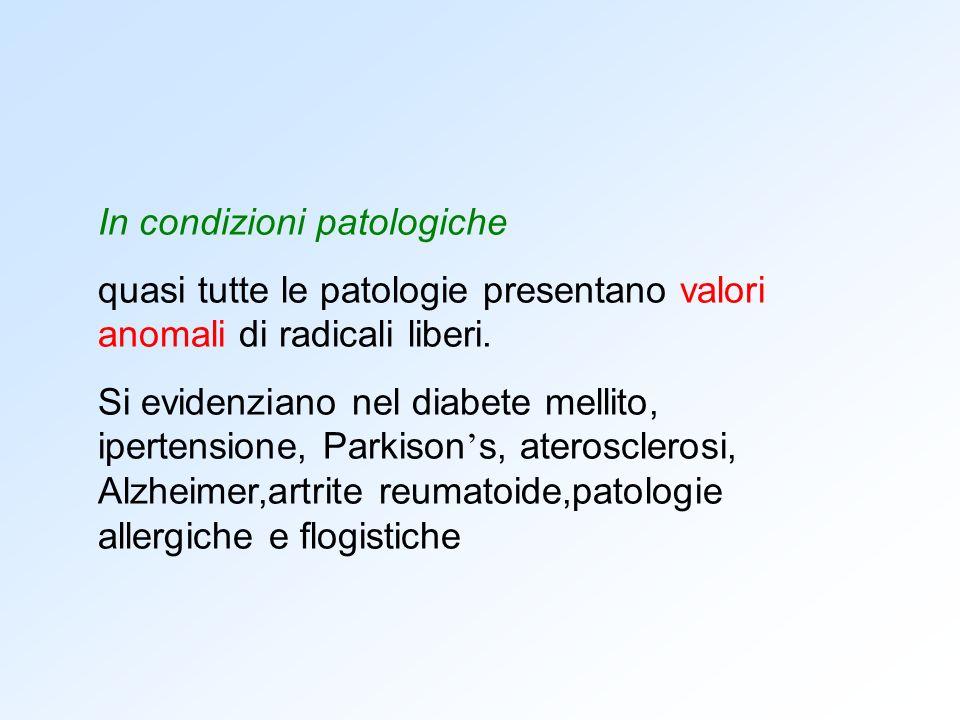 In condizioni patologiche quasi tutte le patologie presentano valori anomali di radicali liberi. Si evidenziano nel diabete mellito, ipertensione, Par