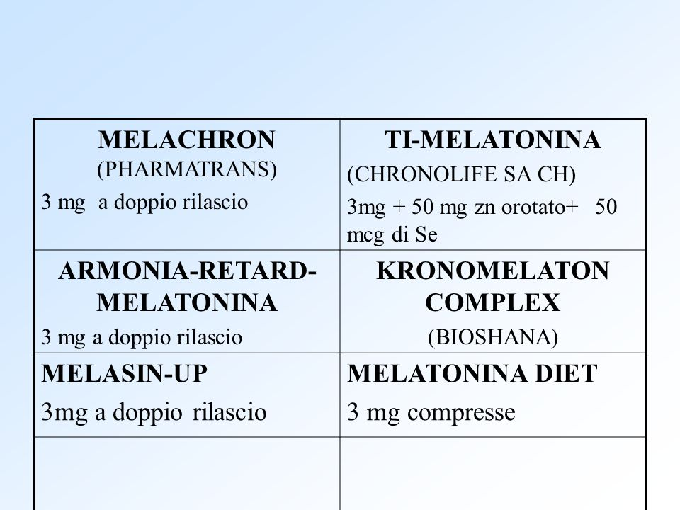 MELACHRON (PHARMATRANS) 3 mg a doppio rilascio TI-MELATONINA (CHRONOLIFE SA CH) 3mg + 50 mg zn orotato+ 50 mcg di Se ARMONIA-RETARD- MELATONINA 3 mg a