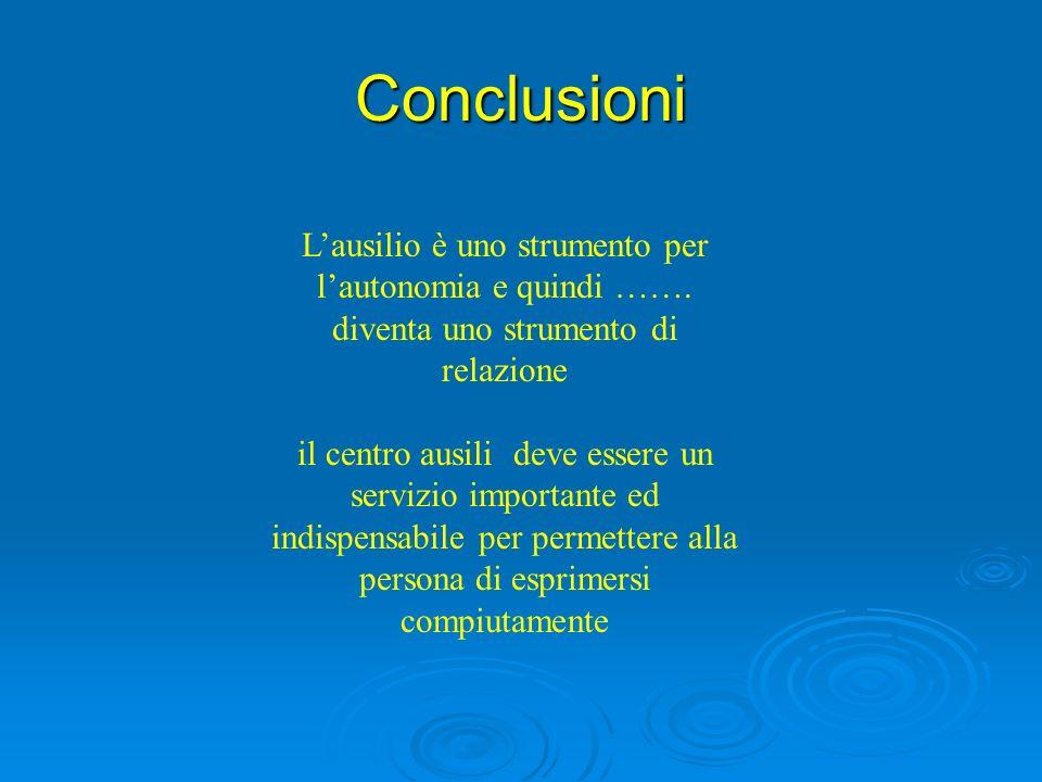 Conclusioni Lausilio è uno strumento per lautonomia e quindi …….