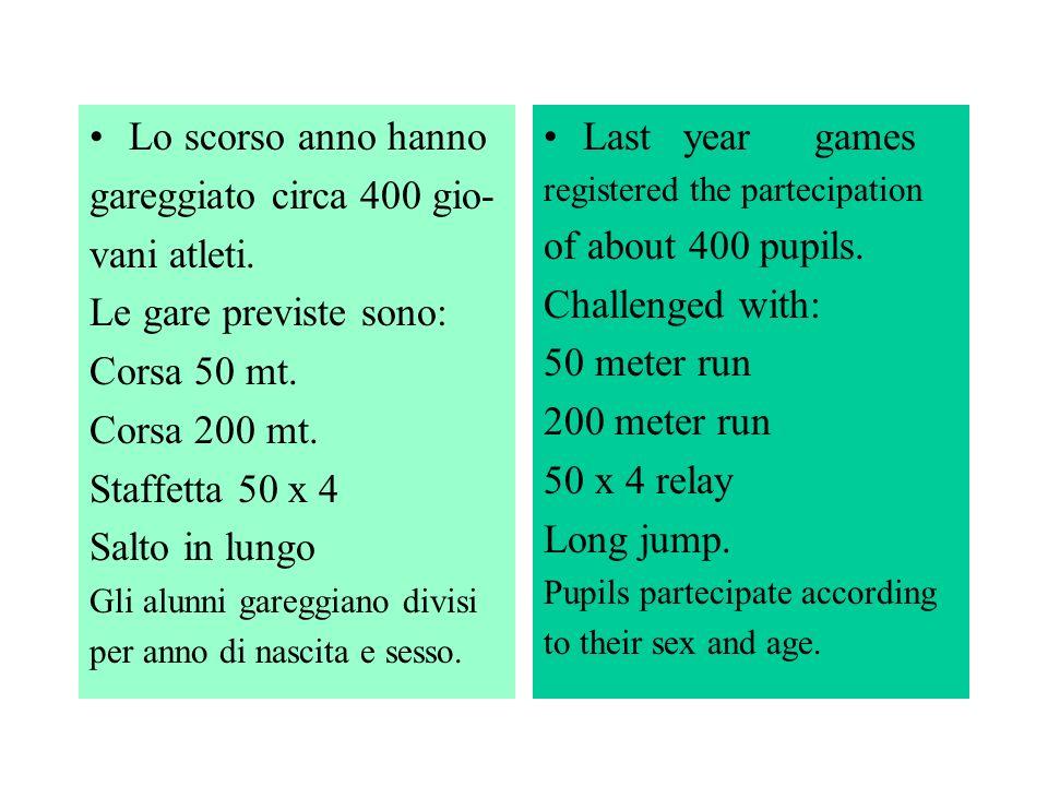 Lo scorso anno hanno gareggiato circa 400 gio- vani atleti.