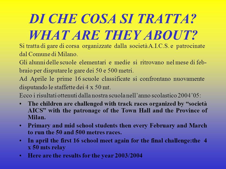 Classifica generale scuole elementari PRIMARY SCHOOL GENERAL Maschili: P.Micca III classificata Boys: P.Micca school: 3rd place Femminili: P.Micca IV classificata Girls: P.Micca School: 4th place