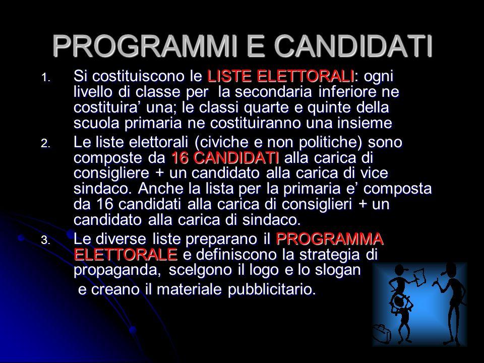 PROGRAMMI E CANDIDATI 1.