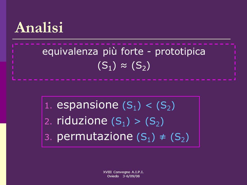 XVIII Convegno A.I.P.I. Oviedo 3-6/09/08 Analisi equivalenza più forte - prototipica (S 1 ) (S 2 ) 1. espansione (S 1 ) < (S 2 ) 2. riduzione (S 1 ) >