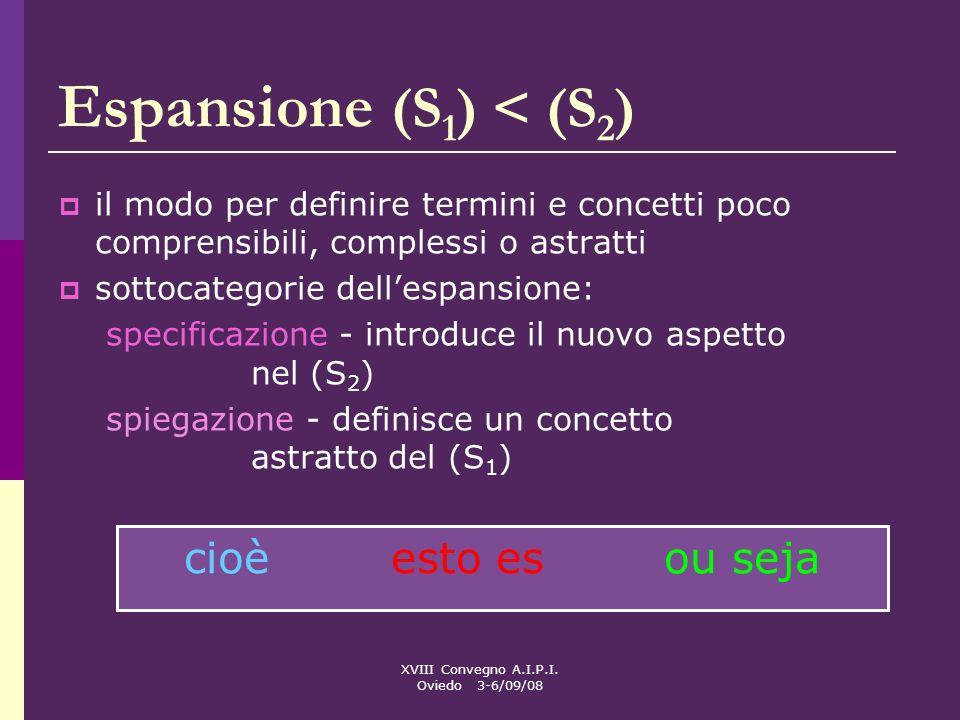 XVIII Convegno A.I.P.I. Oviedo 3-6/09/08 Espansione (S 1 ) < (S 2 ) il modo per definire termini e concetti poco comprensibili, complessi o astratti s