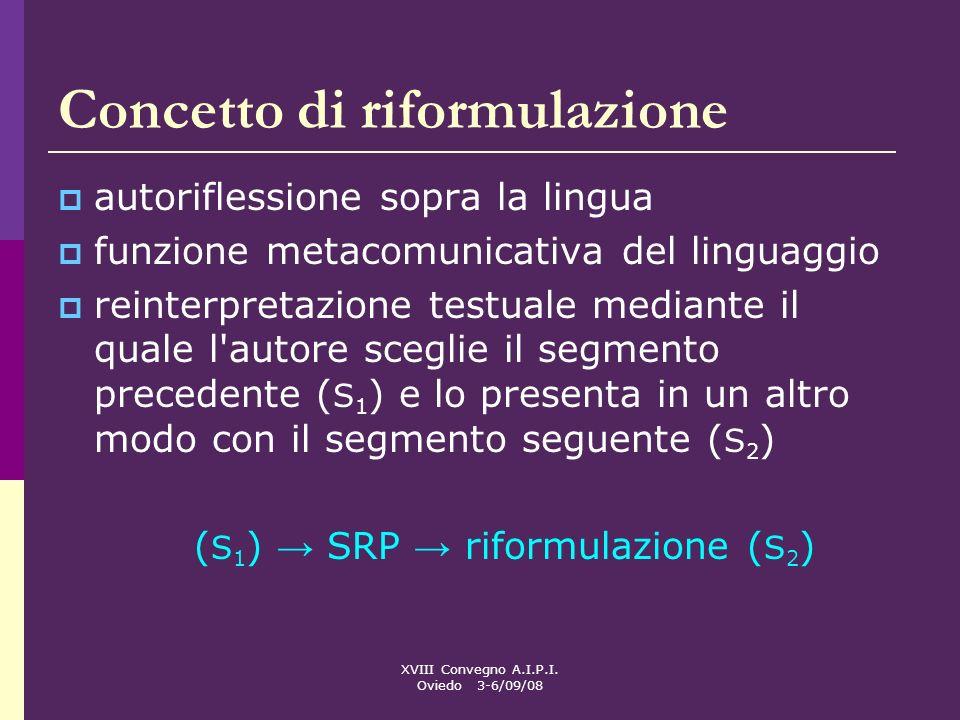 XVIII Convegno A.I.P.I. Oviedo 3-6/09/08 Concetto di riformulazione autoriflessione sopra la lingua funzione metacomunicativa del linguaggio reinterpr