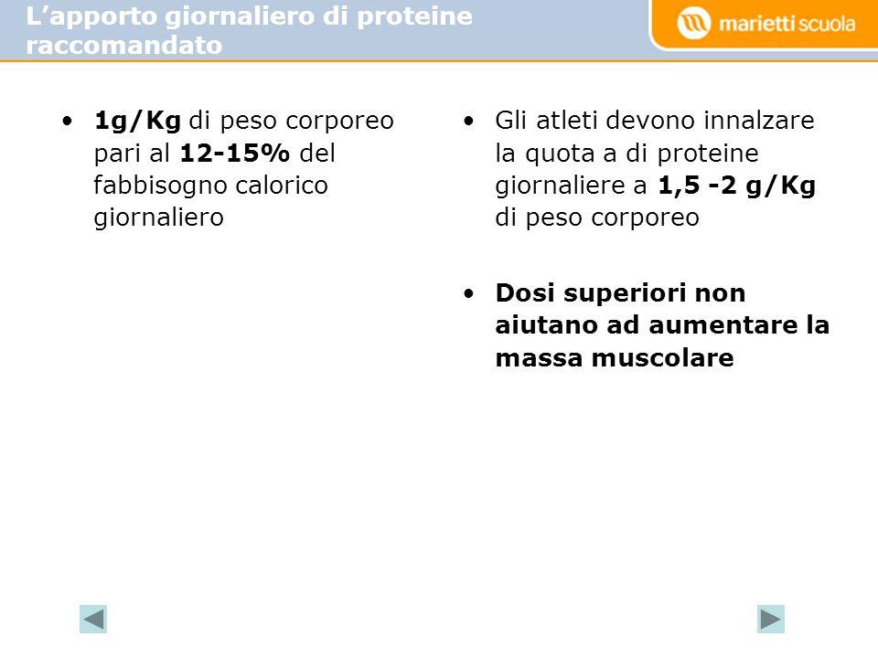 1g/Kg di peso corporeo pari al 12-15% del fabbisogno calorico giornaliero Gli atleti devono innalzare la quota a di proteine giornaliere a 1,5 -2 g/Kg