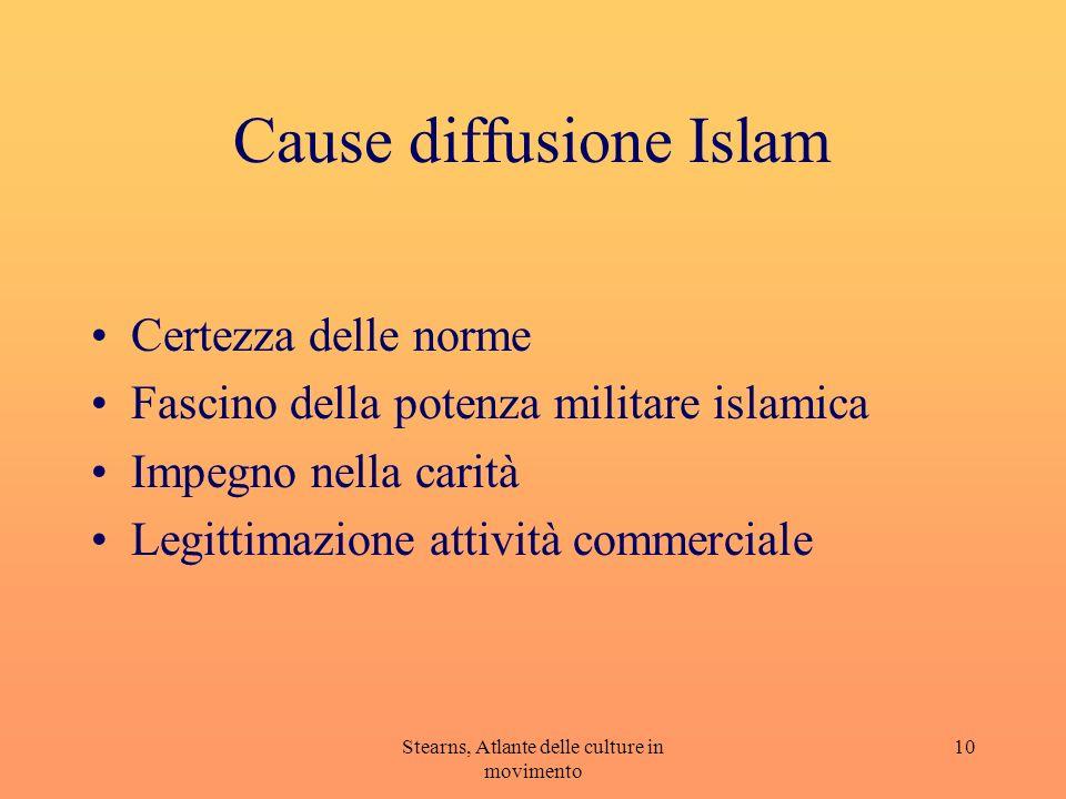 Stearns, Atlante delle culture in movimento 10 Cause diffusione Islam Certezza delle norme Fascino della potenza militare islamica Impegno nella carit