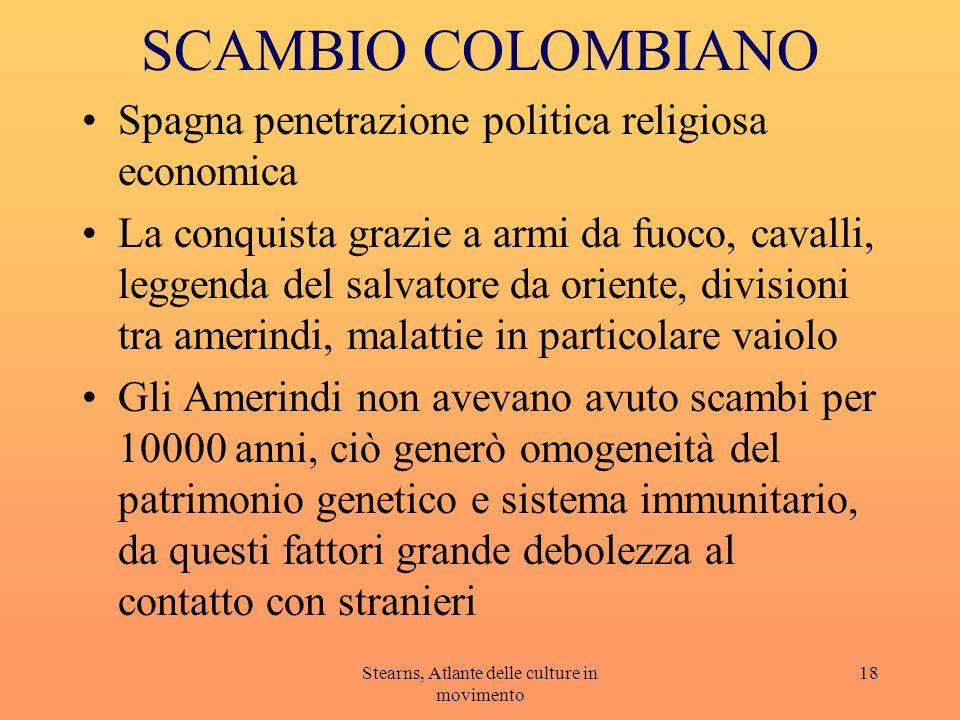 Stearns, Atlante delle culture in movimento 18 SCAMBIO COLOMBIANO Spagna penetrazione politica religiosa economica La conquista grazie a armi da fuoco