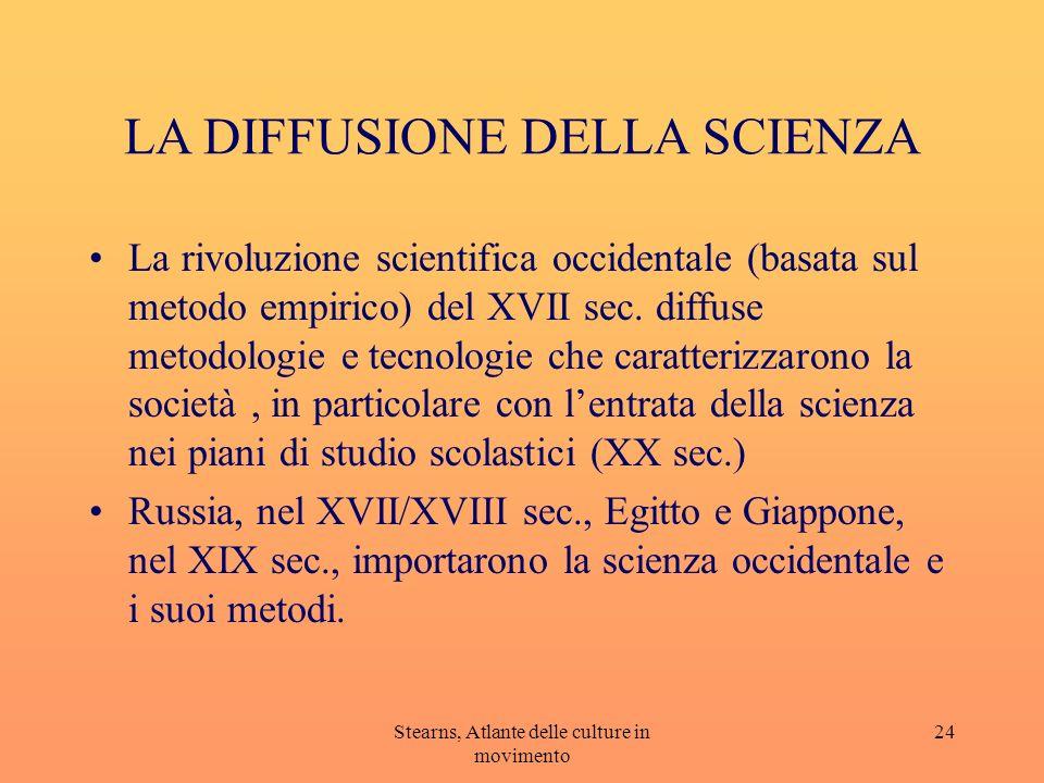 Stearns, Atlante delle culture in movimento 24 LA DIFFUSIONE DELLA SCIENZA La rivoluzione scientifica occidentale (basata sul metodo empirico) del XVI