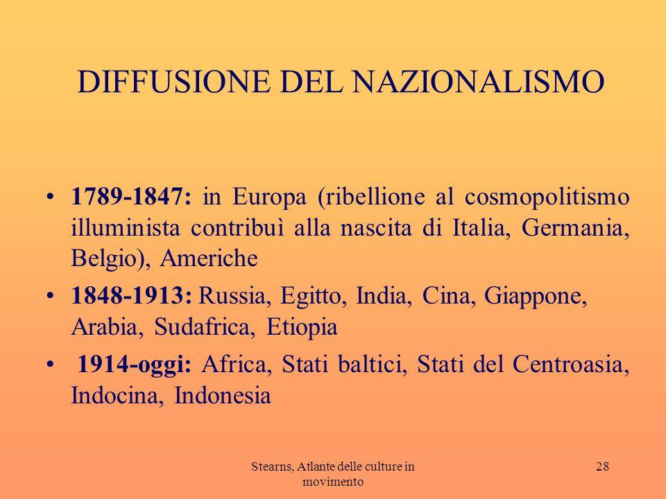 Stearns, Atlante delle culture in movimento 28 DIFFUSIONE DEL NAZIONALISMO 1789-1847: in Europa (ribellione al cosmopolitismo illuminista contribuì al