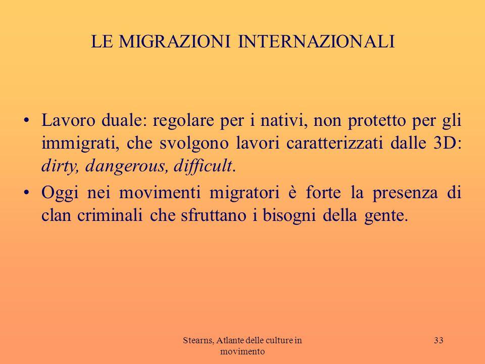 Stearns, Atlante delle culture in movimento 33 LE MIGRAZIONI INTERNAZIONALI Lavoro duale: regolare per i nativi, non protetto per gli immigrati, che s