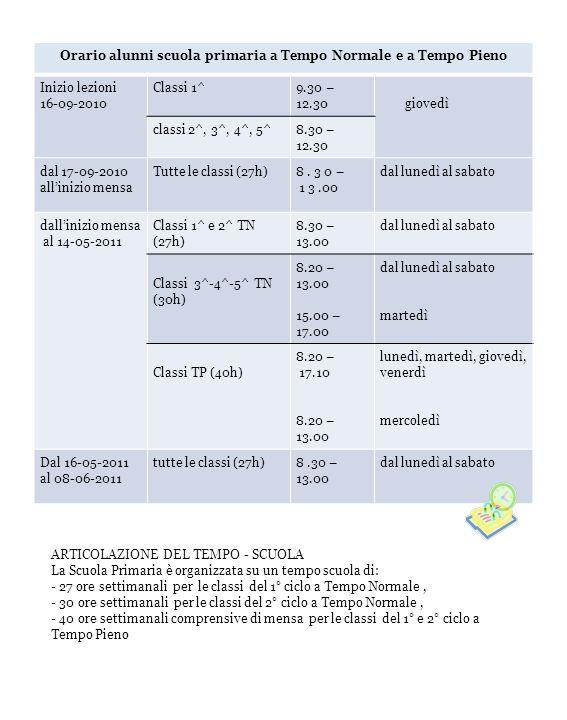 Orario alunni scuola primaria a Tempo Normale e a Tempo Pieno Inizio lezioni 16-09-2010 Classi 1^9.30 – 12.30 giovedì classi 2^, 3^, 4^, 5^8.30 – 12.3