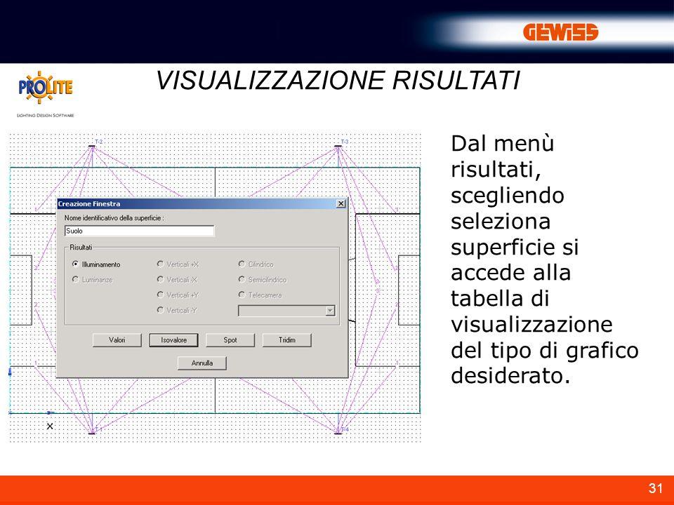 31 VISUALIZZAZIONE RISULTATI Dal menù risultati, scegliendo seleziona superficie si accede alla tabella di visualizzazione del tipo di grafico desider