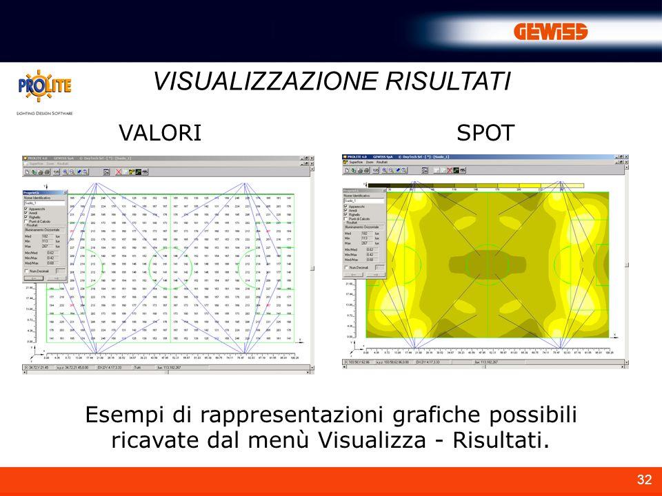 32 Esempi di rappresentazioni grafiche possibili ricavate dal menù Visualizza - Risultati. VISUALIZZAZIONE RISULTATI VALORISPOT