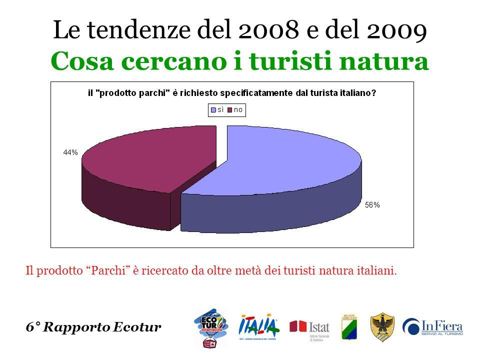 Le tendenze del 2008 e del 2009 Cosa cercano i turisti natura 6° Rapporto Ecotur Il prodotto Parchi è ricercato da oltre metà dei turisti natura italiani.