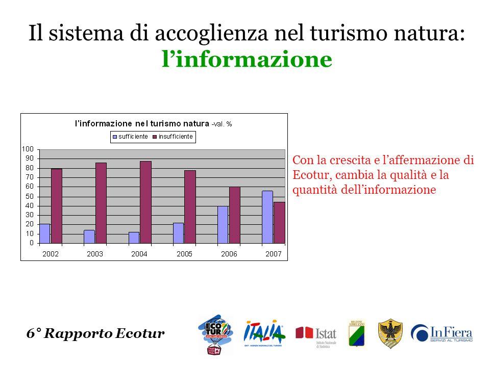 Il sistema di accoglienza nel turismo natura: linformazione 6° Rapporto Ecotur Con la crescita e laffermazione di Ecotur, cambia la qualità e la quantità dellinformazione