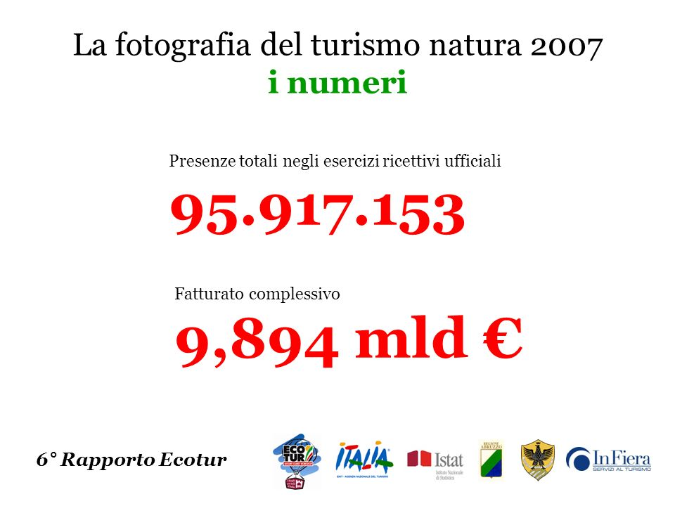 La fotografia del turismo natura 2007 i numeri 6° Rapporto Ecotur Presenze totali negli esercizi ricettivi ufficiali 95.917.153 Fatturato complessivo 9,894 mld