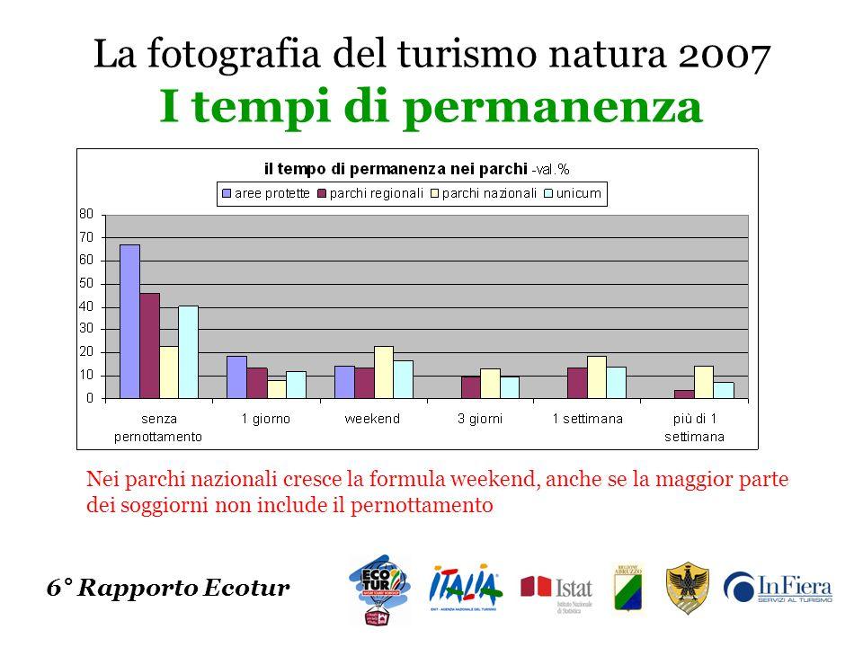 La fotografia del turismo natura 2007 I tempi di permanenza 6° Rapporto Ecotur Nei parchi nazionali cresce la formula weekend, anche se la maggior parte dei soggiorni non include il pernottamento