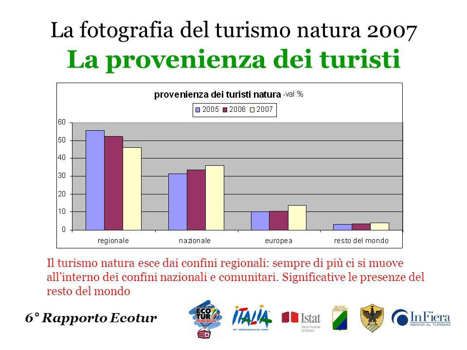 Il mercato estero del turismo natura 6° Rapporto Ecotur Il turismo natura (countryside) cresce in tutta Europa