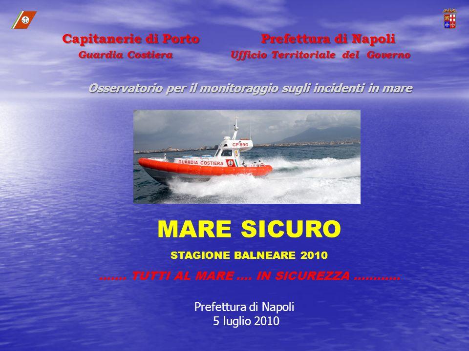 MARE SICURO STAGIONE BALNEARE 2010 ……. TUTTI AL MARE …. IN SICUREZZA ………… Prefettura di Napoli 5 luglio 2010 Osservatorio per il monitoraggio sugli in