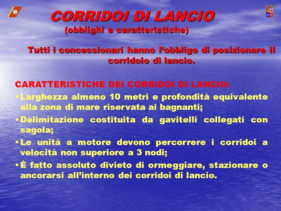 CORRIDOI DI LANCIO (obblighi e caratteristiche) CORRIDOI DI LANCIO (obblighi e caratteristiche) Tutti i concessionari hanno lobbligo di posizionare il corridoio di lancio.