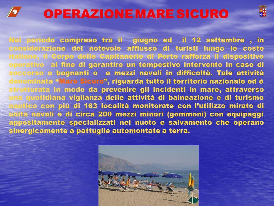 OPERAZIONE MARE SICURO Nel periodo compreso tra il giugno ed il 12 settembre, in considerazione del notevole afflusso di turisti lungo le coste italia